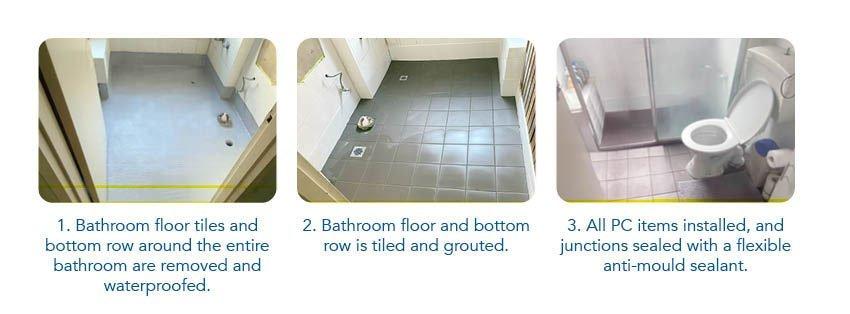 Leaking bathroom floor waterproof